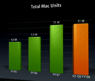 14oct2008_mac_units.png